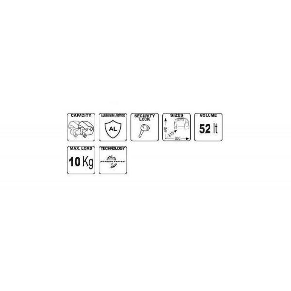 Givi TRK52N TREKKER Monokey -Βαλίτσες